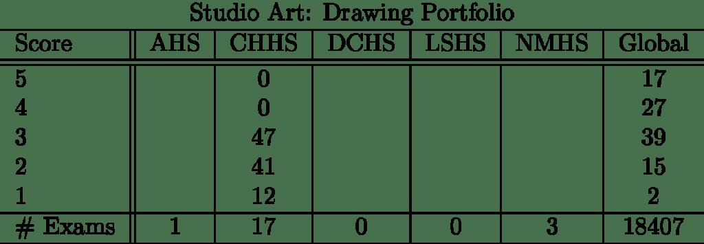 studioartdrawingportfolio