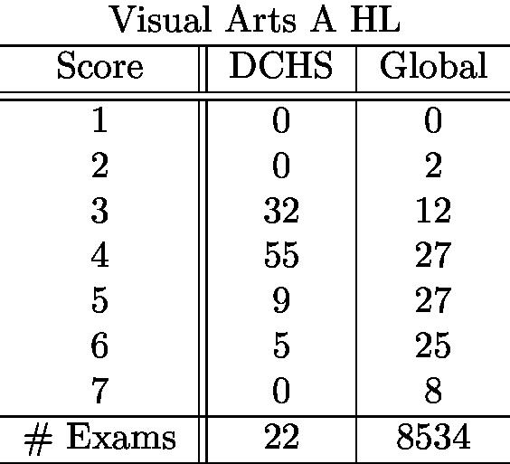 visualartsahl