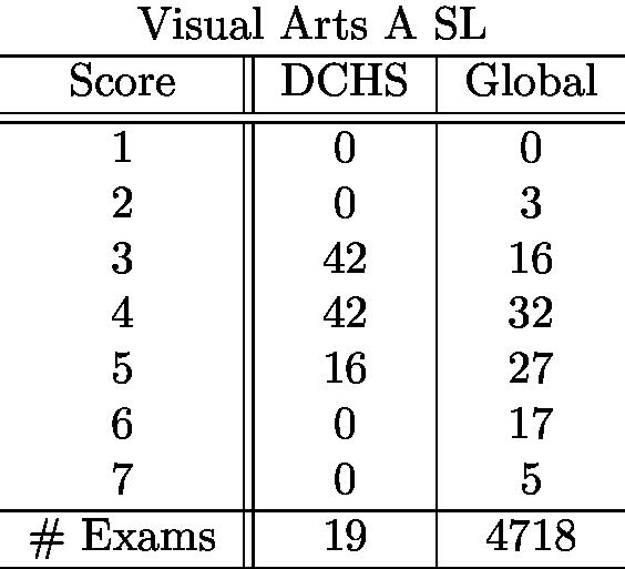 visualartsasl