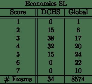 economicssl