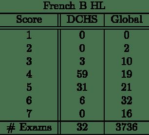 FrenchBHL