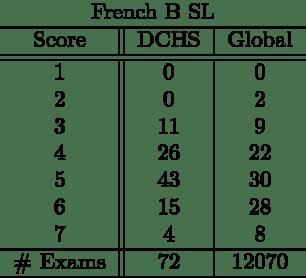 FrenchBSL